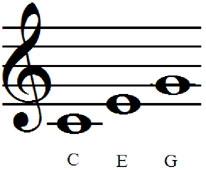 c-major-triad 3