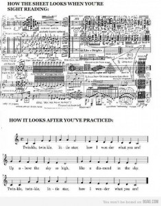 sight reading tips timtopham tim topham pianio teaching