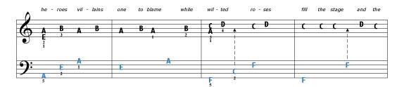 noviscore note names music
