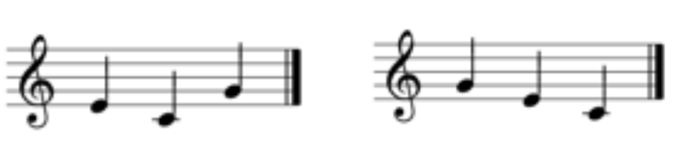 tonic patterns in music