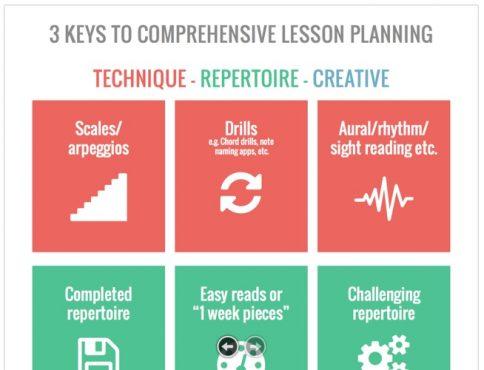 creative piano lessons
