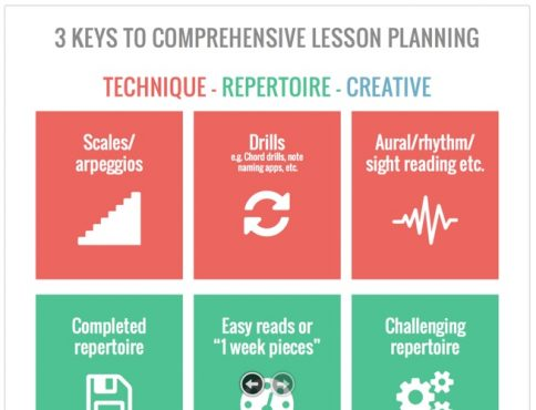 piano lesson planning