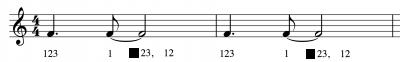 "musical score of Adele's ""Hello"" rhythm"