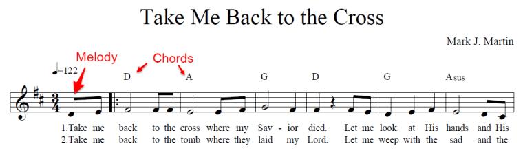 piano lead sheet